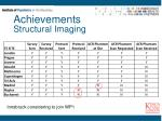 achievements structural imaging1