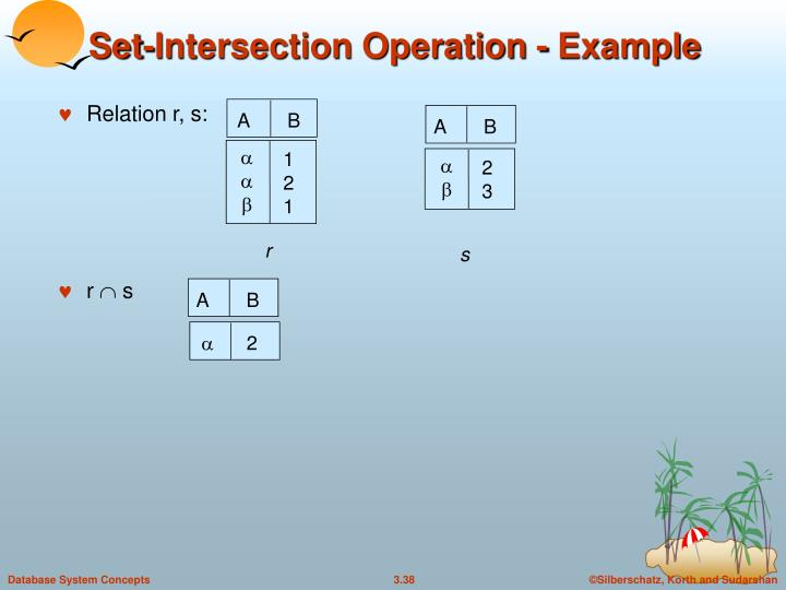 Set-Intersection Operation - Example