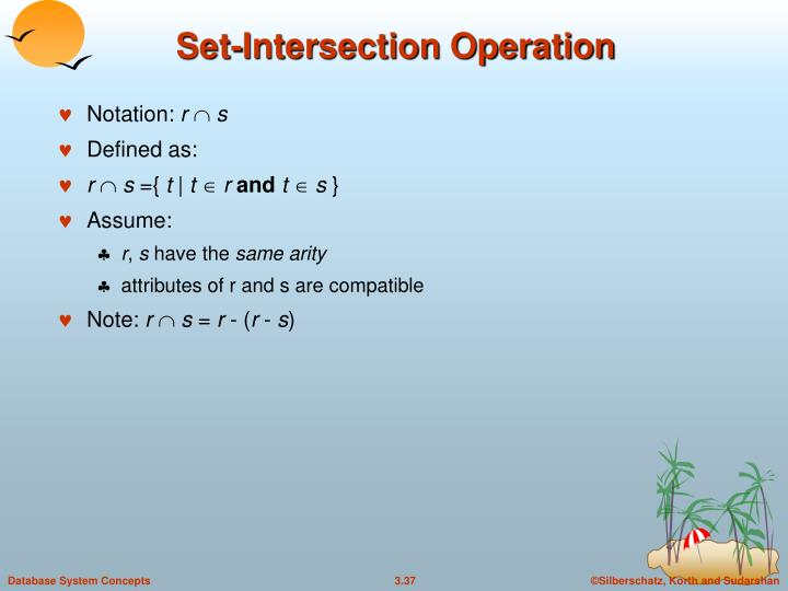 Set-Intersection Operation