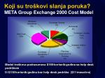 koji su tro kovi slanja poruka meta group exchange 2000 cost model