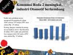 konsumsi roda 2 meningkat industri otomotif berkembang