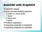 autocad with graphics