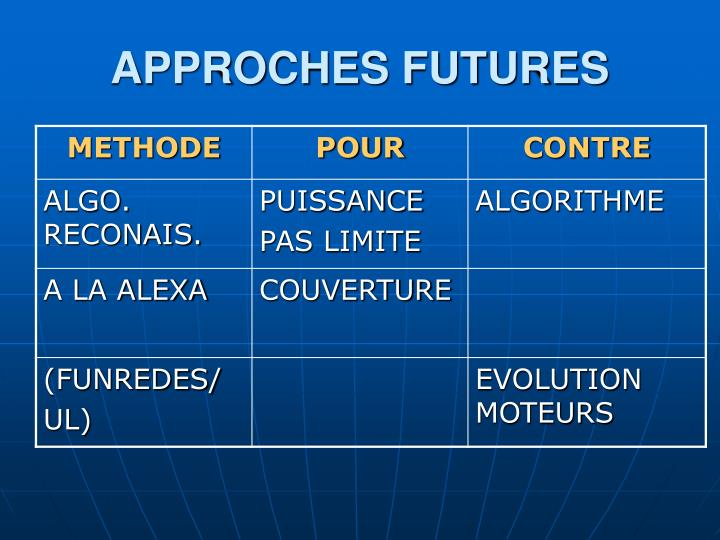 APPROCHES FUTURES