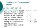multiplier crowding out effects