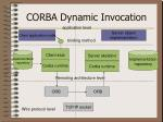 corba dynamic invocation