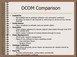 dcom comparison