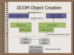 dcom object creation
