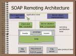 soap remoting architecture