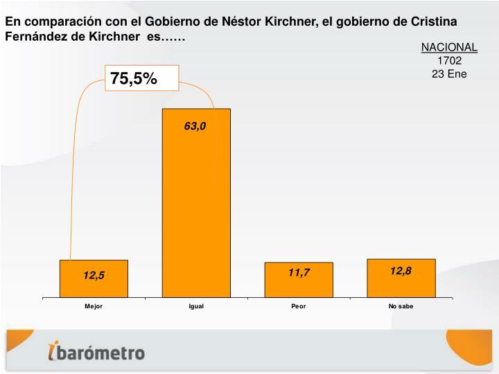 En comparación con el Gobierno de Néstor Kirchner, el gobierno de Cristina Fernández de Kirchner  es……