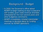 background budget