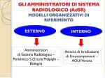 gli amministratori di sistema radiologico adsr modelli organizzativi di riferimento