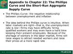 appendix to chapter 22 the phillips curve and the short run aggregate supply curve