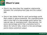 okun s law