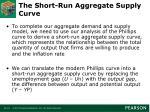 the short run aggregate supply curve