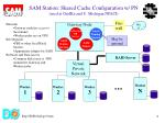 sam station shared cache configuration w pn used at gridka and u michigan npaci