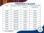 pronade s growth