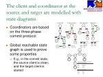 the client and coordinator at the source and target are modelled with state diagrams