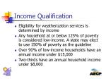 income qualification