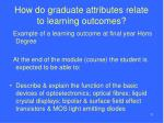 how do graduate attributes relate to learning outcomes