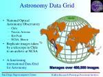 astronomy data grid