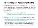 privacy impact assessment pia