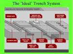 the ideal trench system