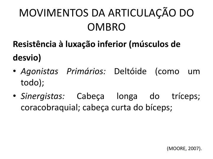MOVIMENTOS DA ARTICULAÇÃO DO OMBRO