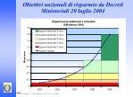 obiettivi nazionali di risparmio da decreti ministeriali 20 luglio 2004