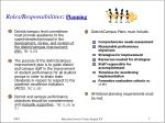 roles responsibilities planning