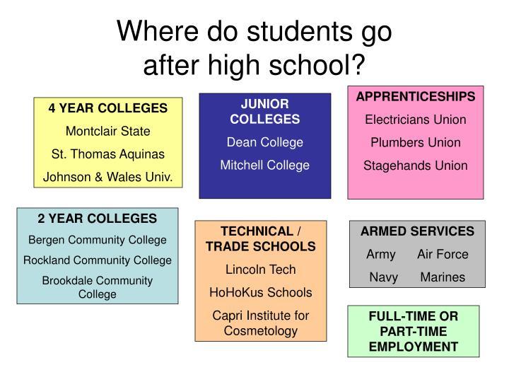 Where do students go