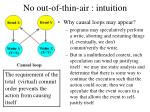 no out of thin air intuition