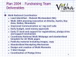 plan 2004 fundraising team deliverables1