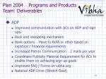 plan 2004 programs and products team deliverables1