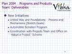 plan 2004 programs and products team deliverables2