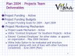 plan 2004 projects team deliverables
