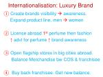 internationalisation luxury brand