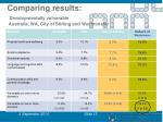 comparing results developmentally vulnerable australia wa city of stirling and westminster