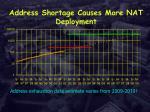 address shortage causes more nat deployment