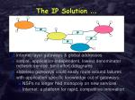 the ip solution