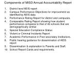components of misd annual accountability report