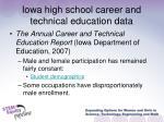 iowa high school career and technical education data