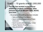 grants 10 grants over 1 000 000