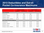 2013 deductibles and out of pocket co insurance maximums