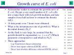 growth curve of e coli