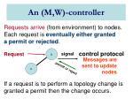 an m w controller