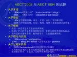 aect 2005 aect 1994