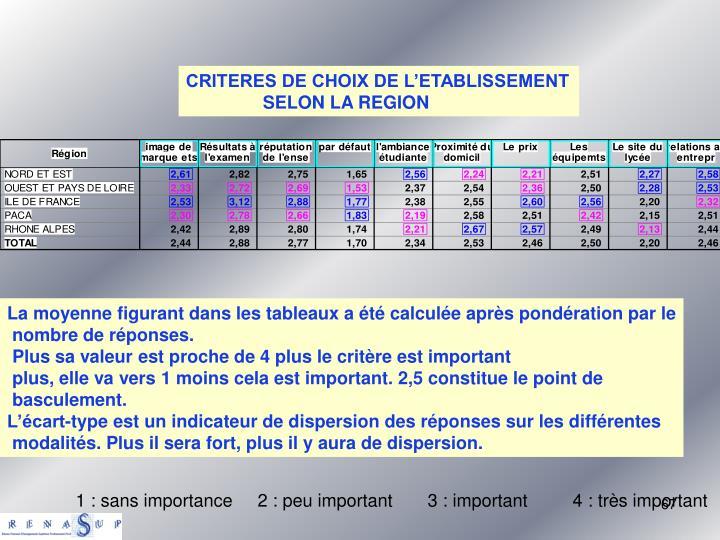 CRITERES DE CHOIX DE L'ETABLISSEMENT