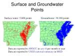 surface and groundwater points
