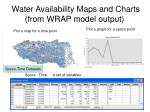 water availability maps and charts from wrap model output