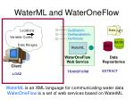 waterml and wateroneflow